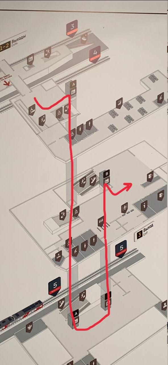 Схема работы лифтов.