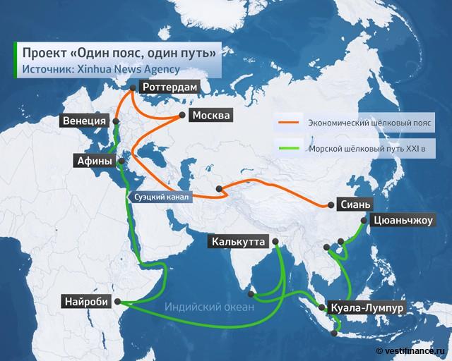 """Сухопутный и морской маршруты """"Одного пояса - одного пути"""" до открытия """"короткого"""" железнодорожного пути через Киргизию."""