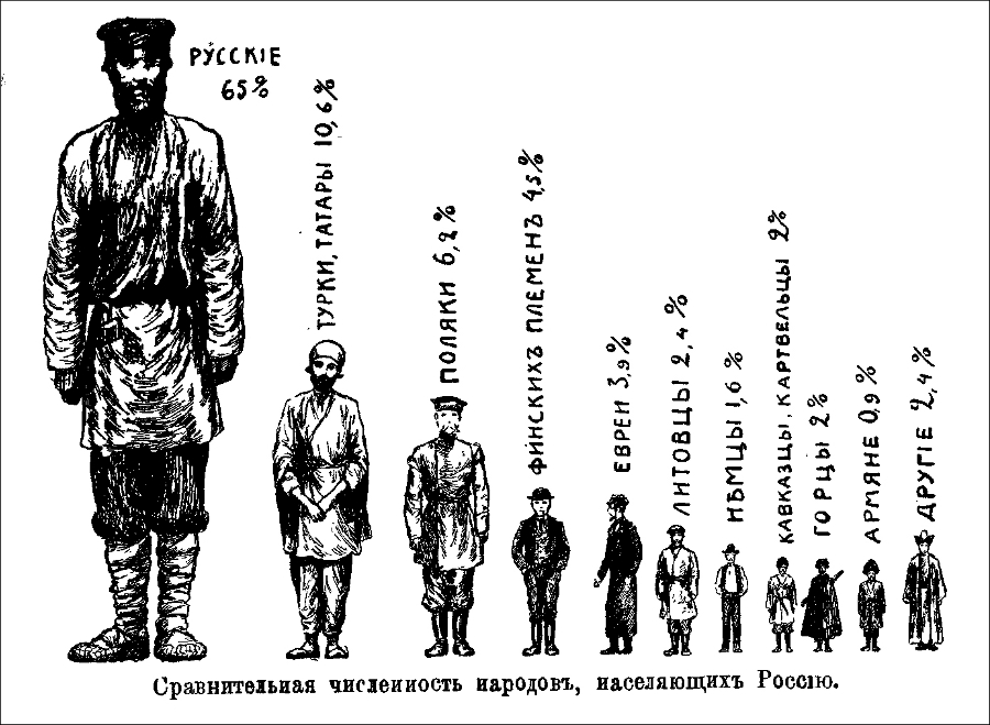 Великая отечественная война в картинках победа