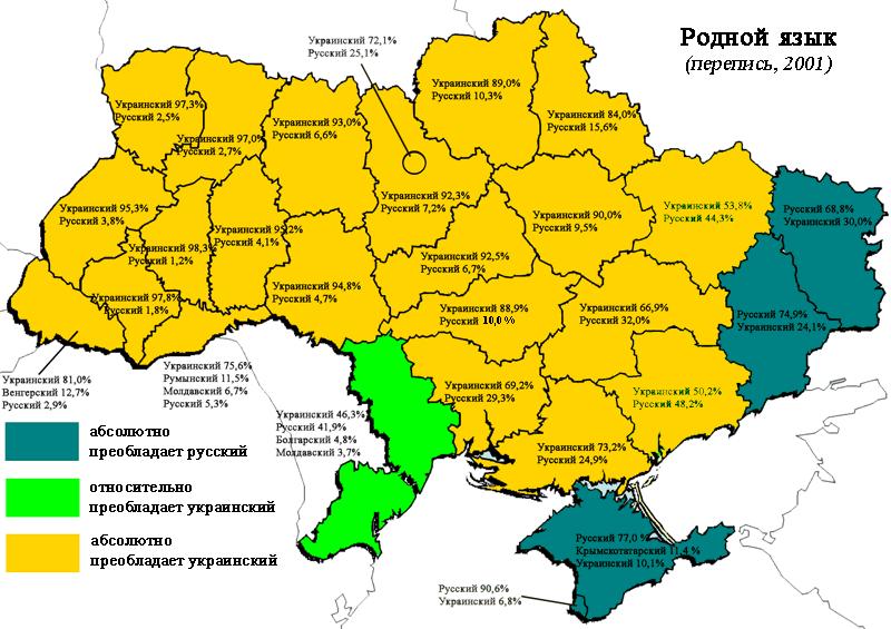 Родной язык жителей Украины по данным переписи населения 2001 г