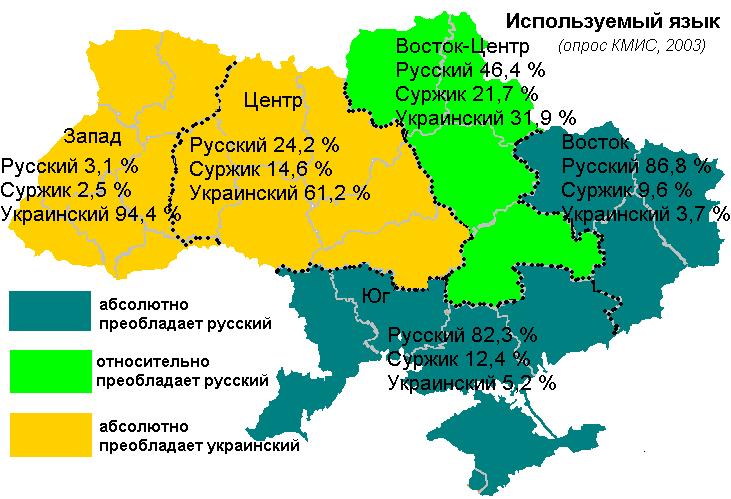 Используемый язык жителей Украины по данным переписи населения 2001 г