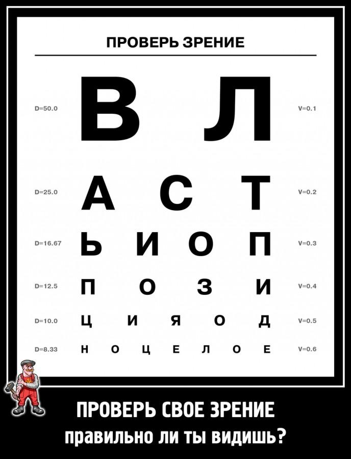 Владимирский картинки, проверка зрения прикольные картинки