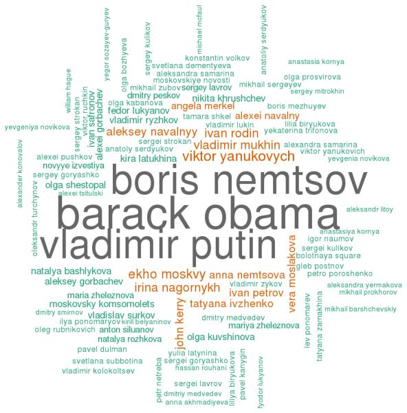 20150228172701.32311.wordcloud