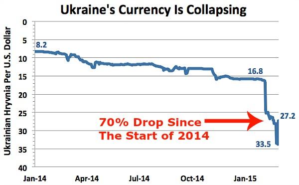 Ukraine-Currency1