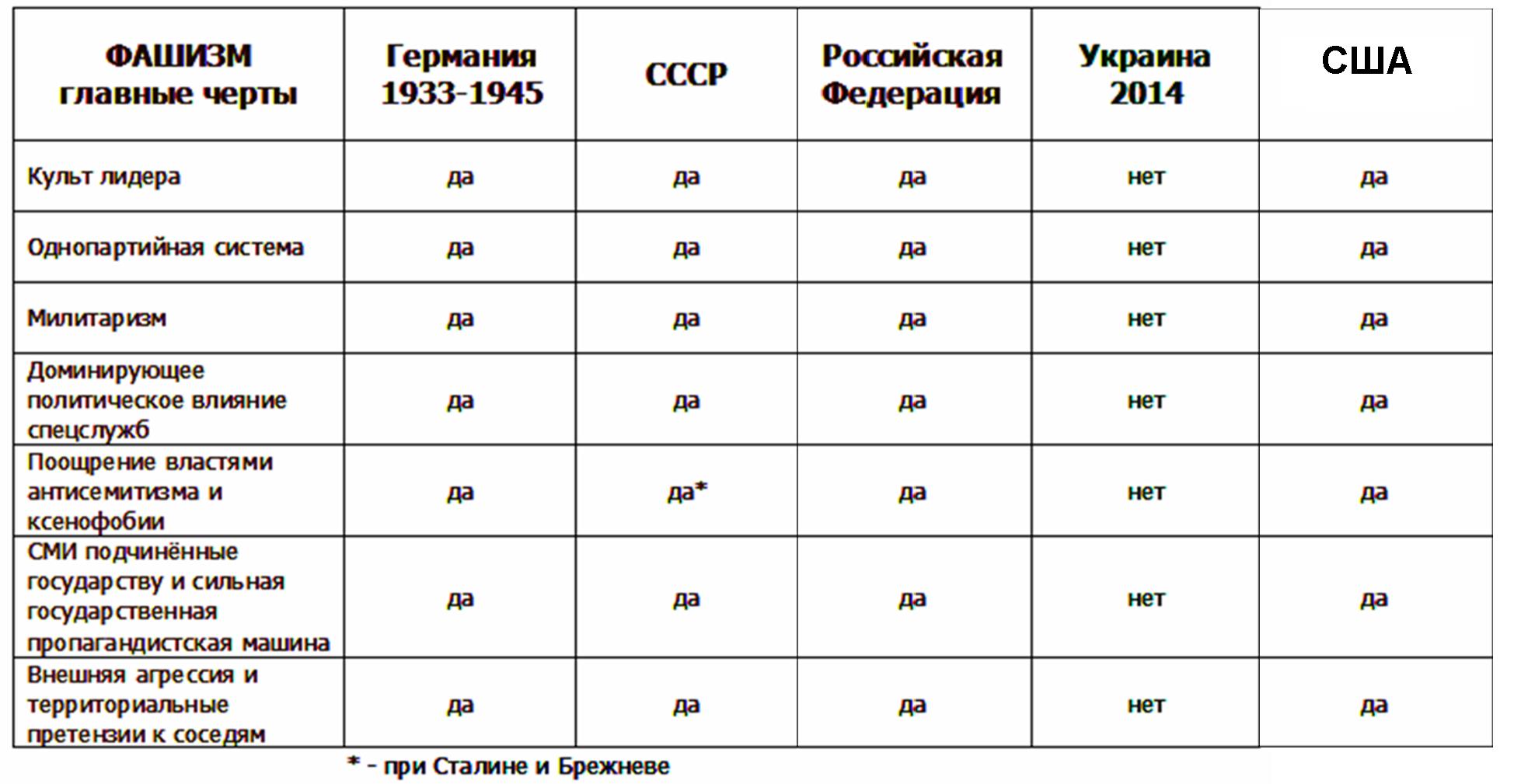 Таблица сексуальных терминов 11 фотография