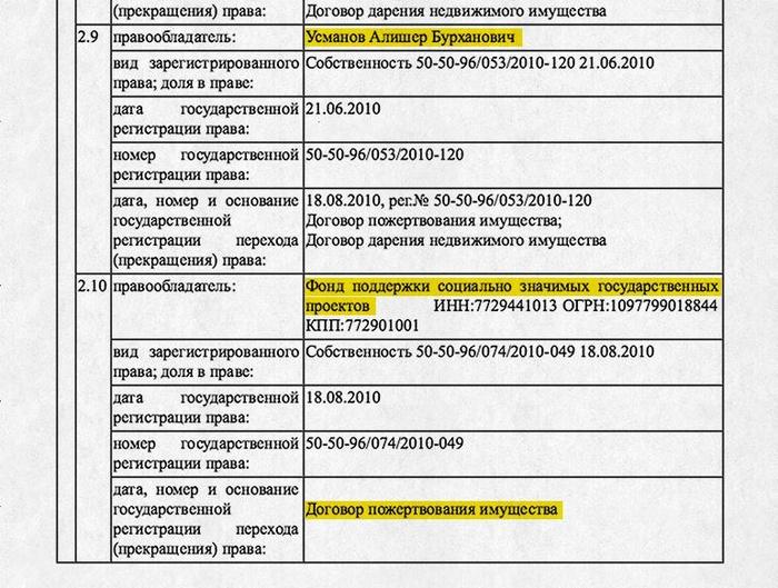 Из солнечной Йошкар-Олы рассказывают о Медведеве... а больше и некому