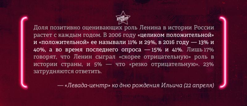 Ленин мил, но жив не особо