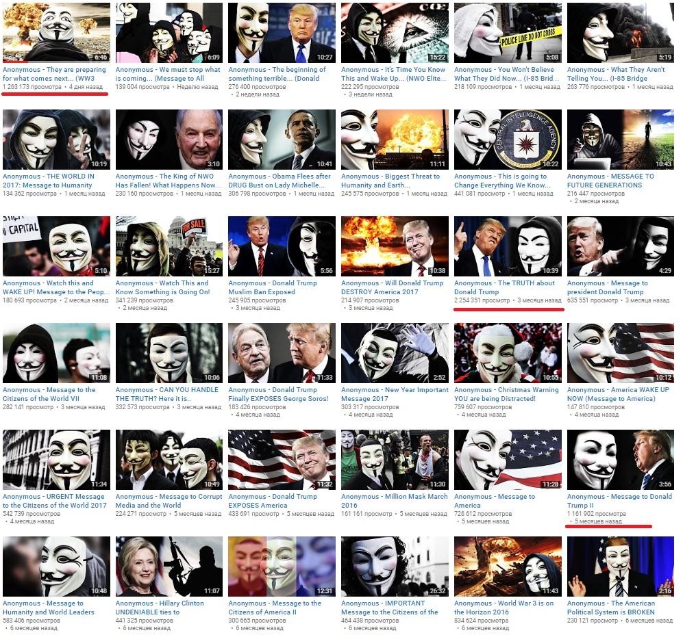 Анонимусы разъяснили про Третью мировую