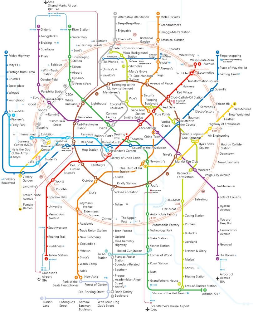 Перевод названий станций московского метро на английский