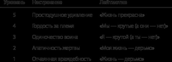 5ук-табл_001.png