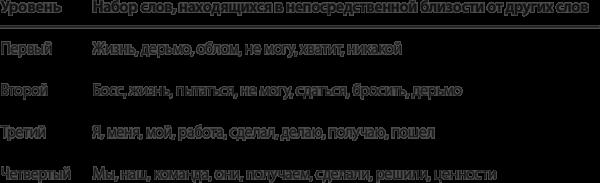5ук-табл_004.png