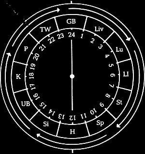 Часы нашего организма.