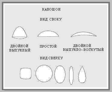 Кабошон - древний вид огранки.