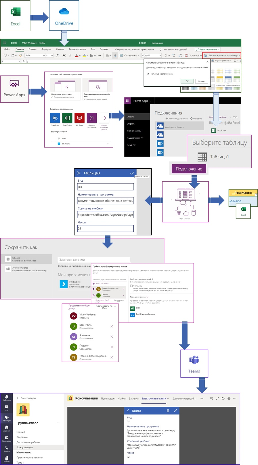 Схема создания приложения Microsoft Teams средствами Power Apps из файла Excel