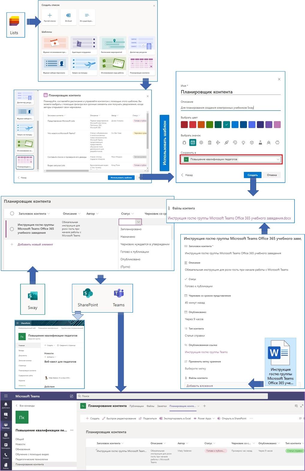 Пример использования Microsoft Lists в педагогической практике