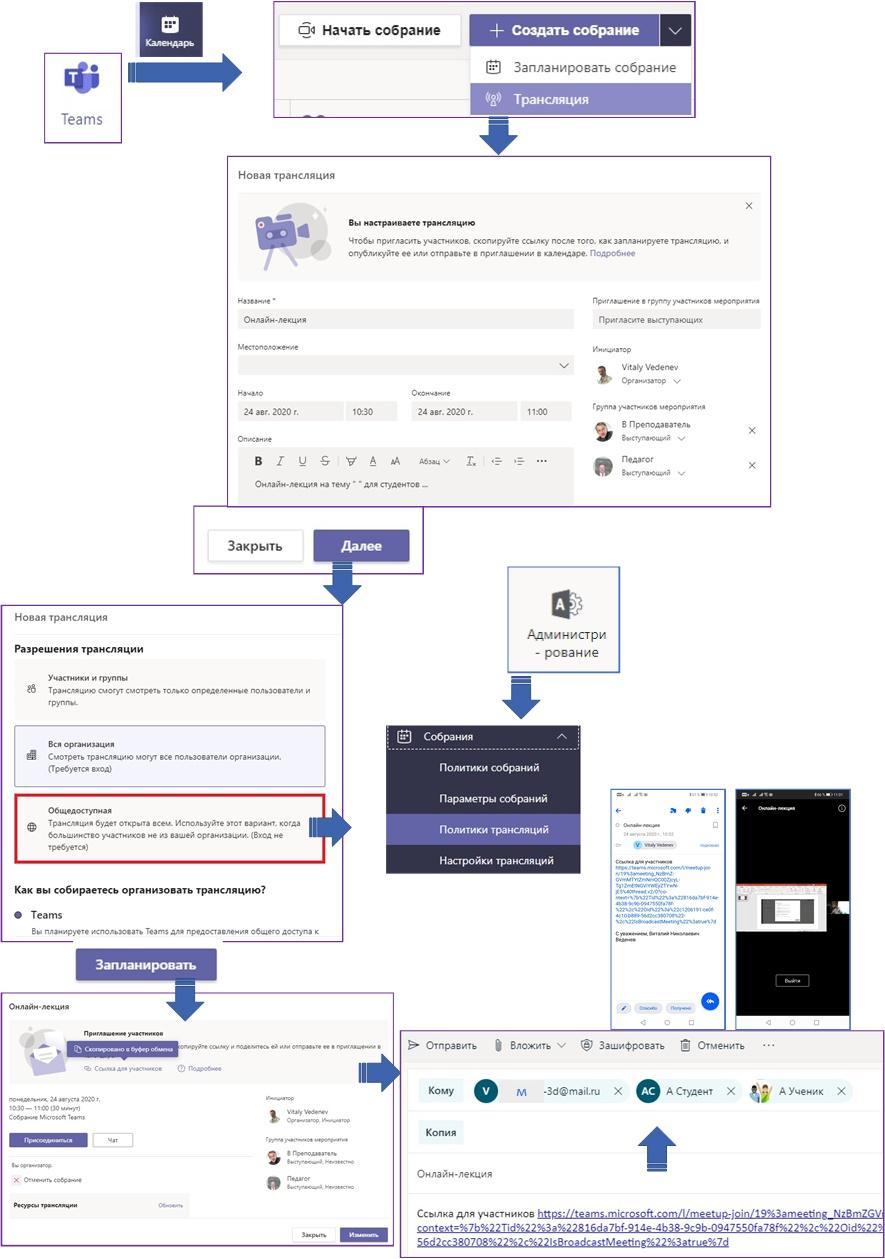 """Пример последовательности организации общедоступной трансляции в Microsoft Teams в роли """"организатор"""""""