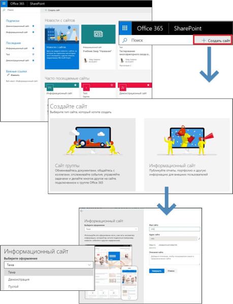 Создание коллекции сайтов sharepoint гупс управляющая компания центр севастополь официальный сайт