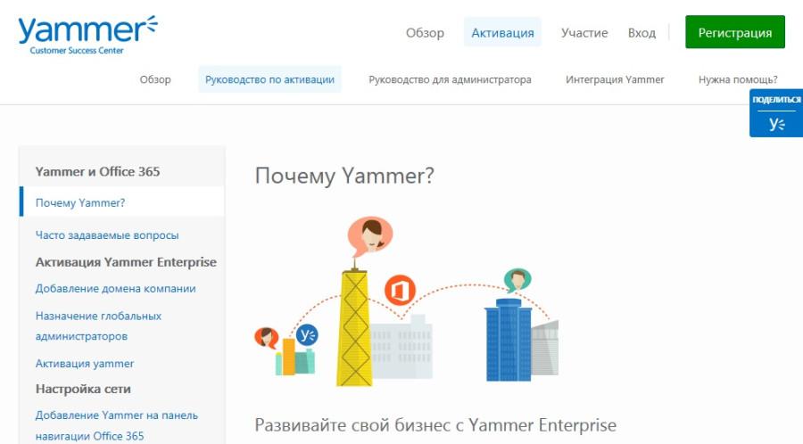 Yammer-O365