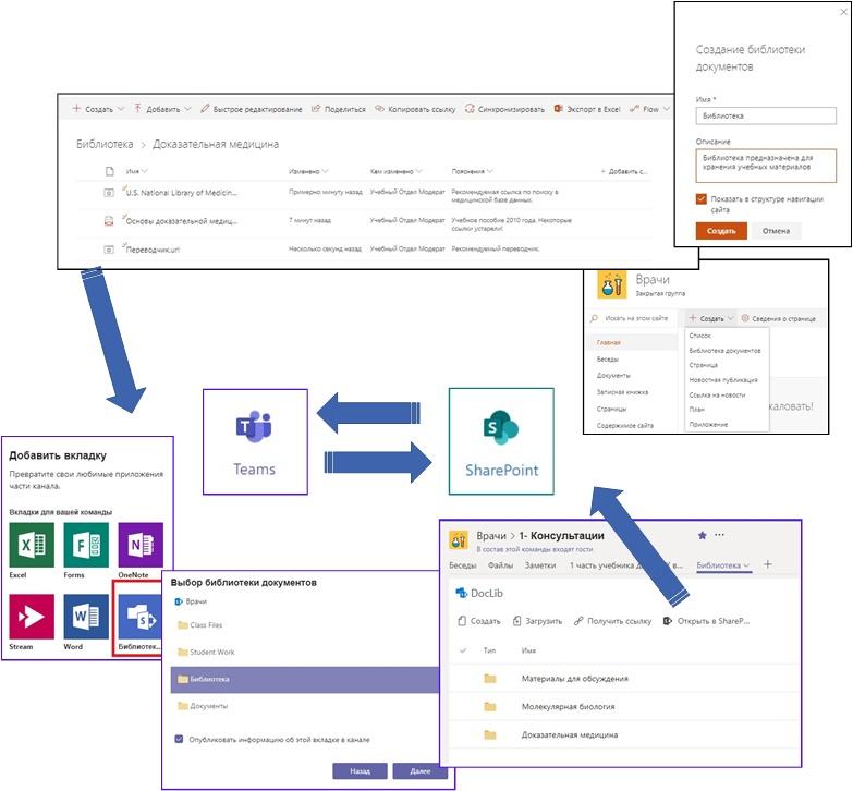 Интеграция библиотеки сайта SharePoint с каналом группы Microsoft Teams