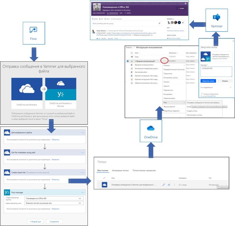 Отправка сообщения в Yammer для выбранного файла с помощью Microsoft Flow