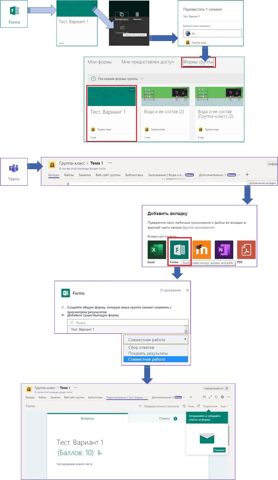 Схема передачи тестов и опросов из Microsoft Forms с последующим использованием в группе Microsoft Teams
