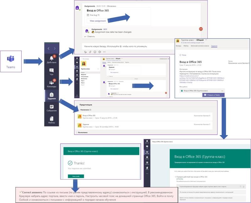 Схема выполнения задания обучаемым в настольном приложении Microsoft Teams