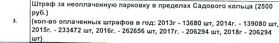 ampp 2018