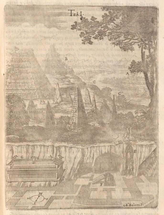 -Oedipus Aegyptiacus- (1652, by Athanasius Kircher).jpg