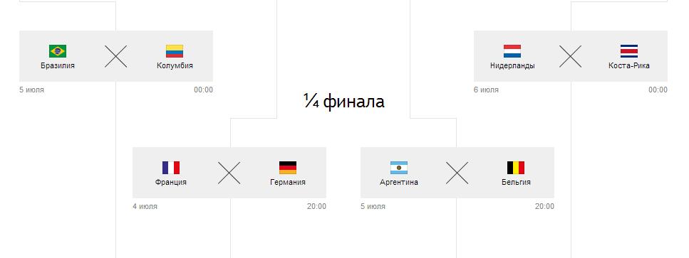 четвертьфинал чм2014