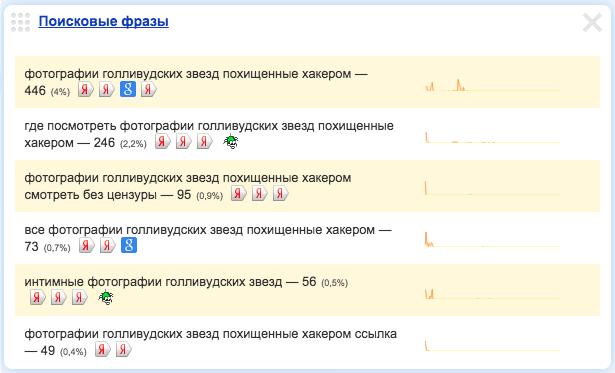 2015-02-25 15-35-34 Яндекс.Метрика: velkoldin.livejournal.com (Блог Вел Колдин): сводка