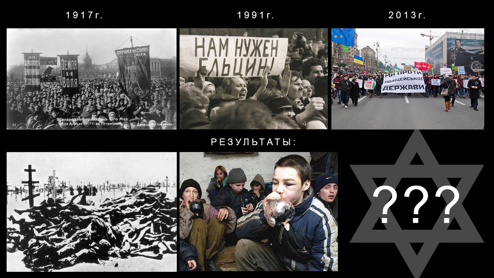 RevoluziiJews