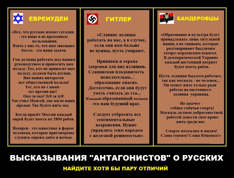 Высказывания антагонистов о русских