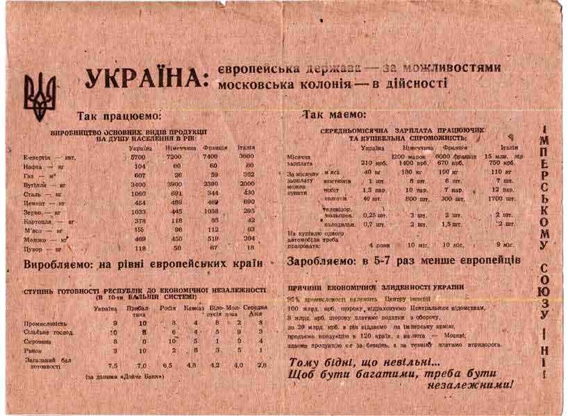 Листовка УПА об экономике Украины во время войны