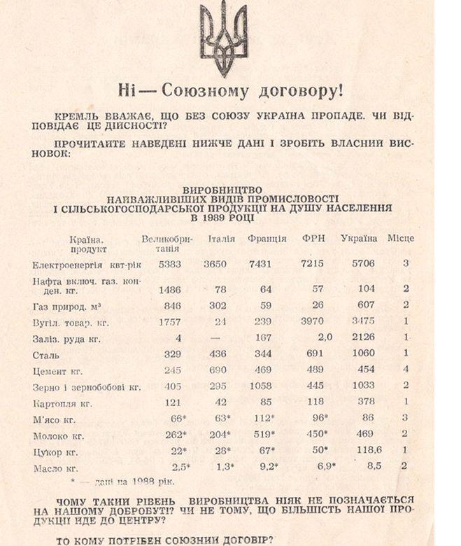 1988 Украина против Союзного договора
