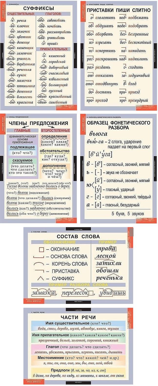 Морфология русского языка