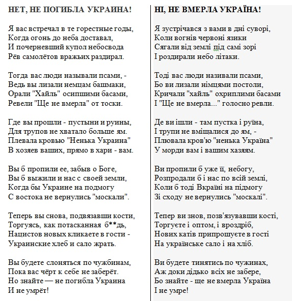 Василий Симоненко о бандеровцах