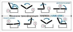 1_klik-klyak