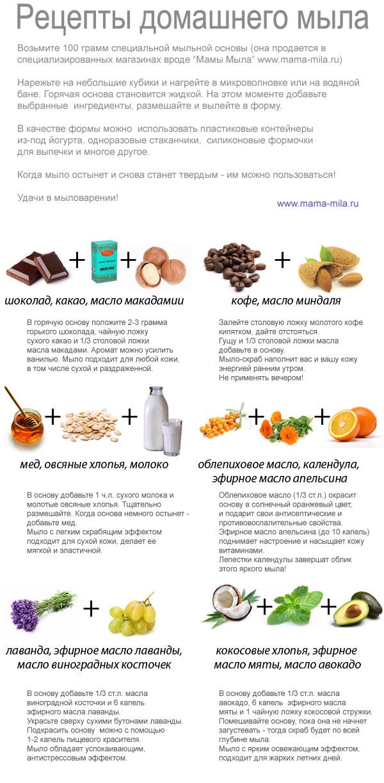 Мыловарение из мыльной основы рецепты