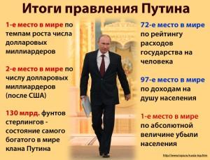 Путин-итоги1