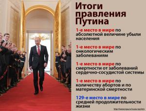 Путин-итоги2