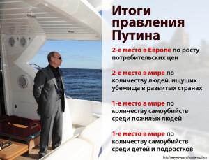 Путин-итоги5