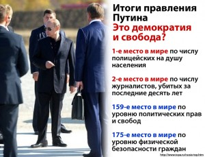 Путин-итоги3