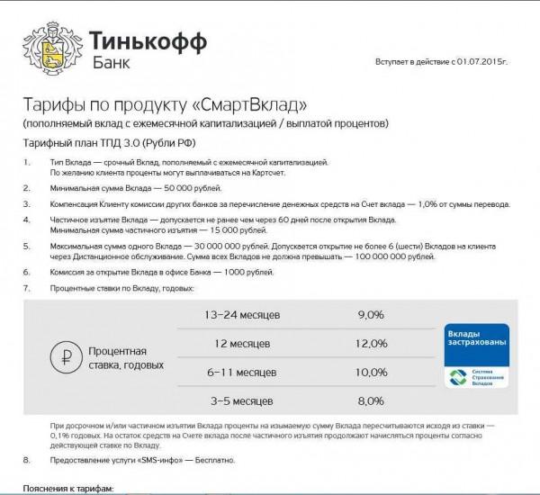 нс банк вклады 2016 и проценты всей России