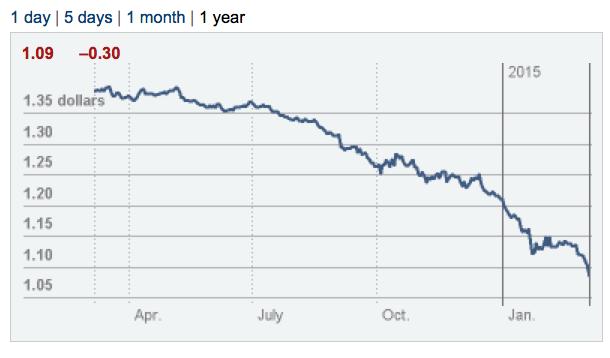 evro_plunge