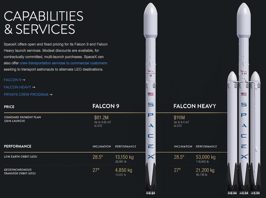 Аналитика: Американцы хоронят космический бизнес России