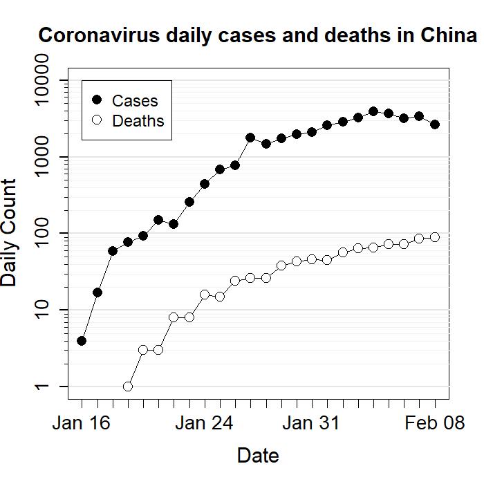 7 фактов про коронавирус