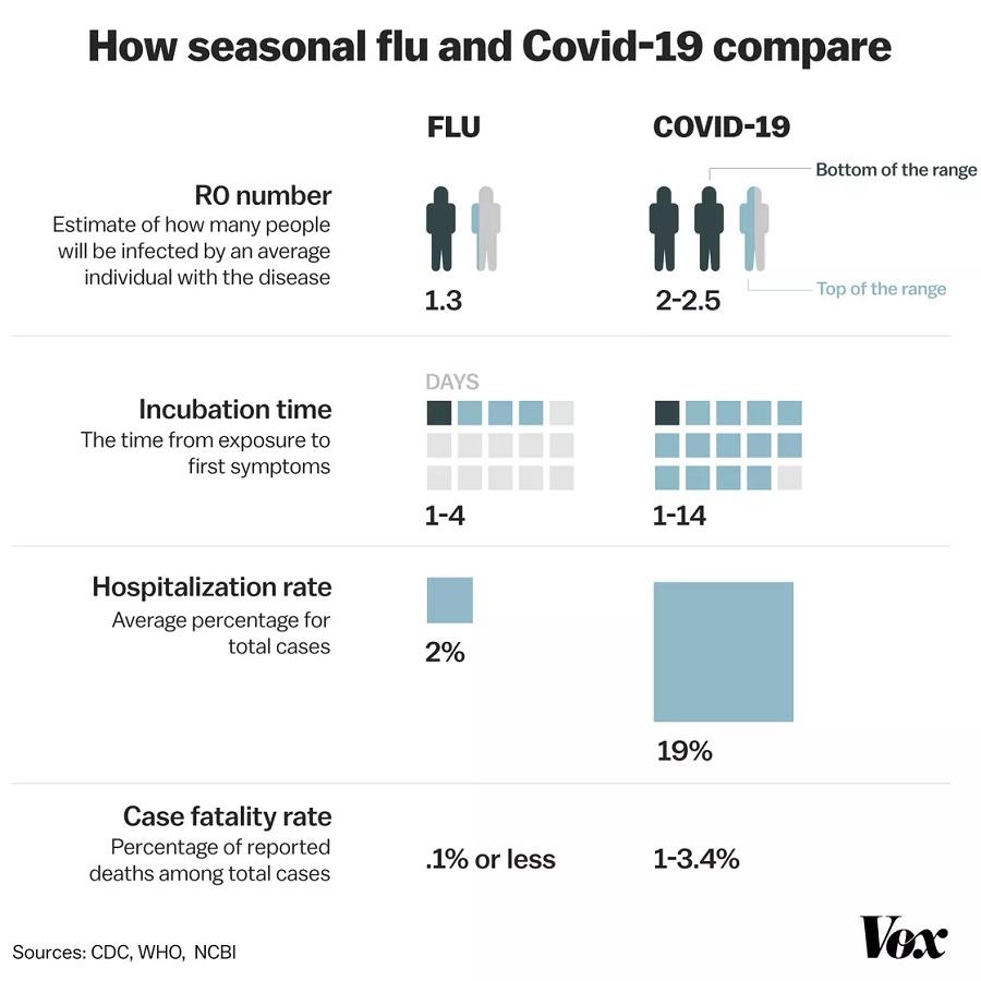 Абсолютно лучшая статья по опасностям COVID-19