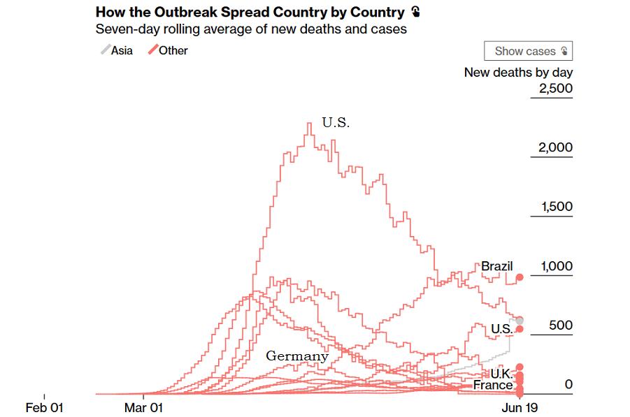 Чудовищная разница между Германией и США по смертям