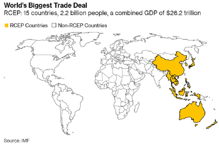 Историческое поражение США в Азии