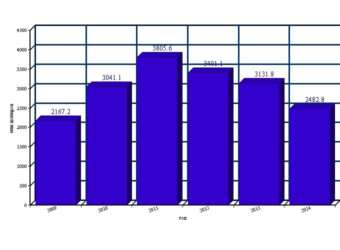 20150218074722